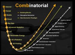 combinatorial-innovation